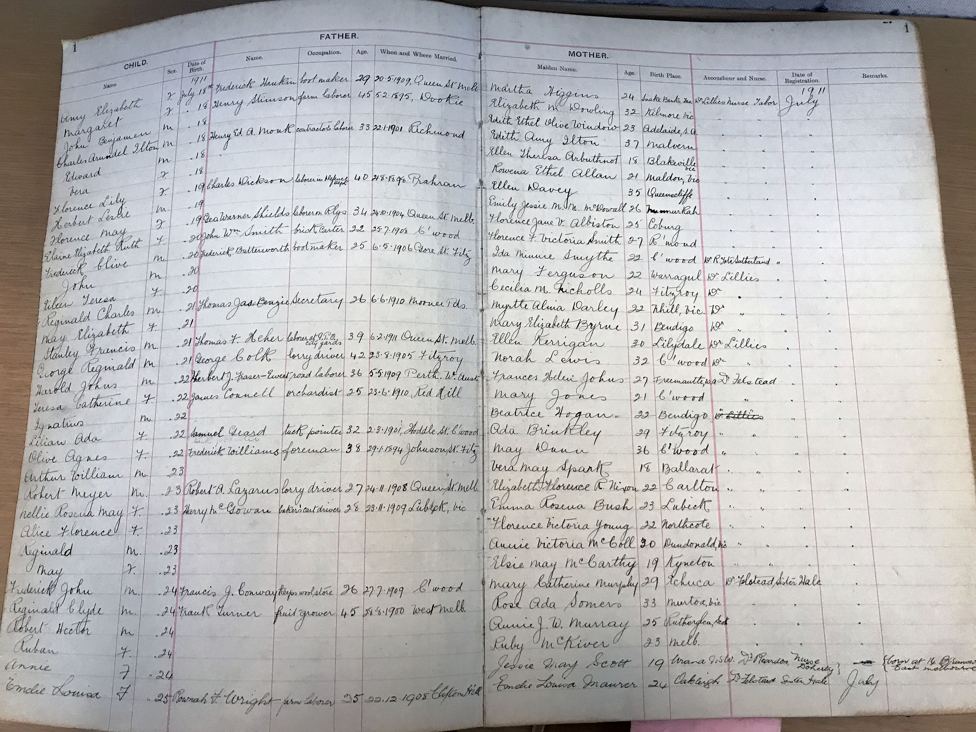 photo of the birth book