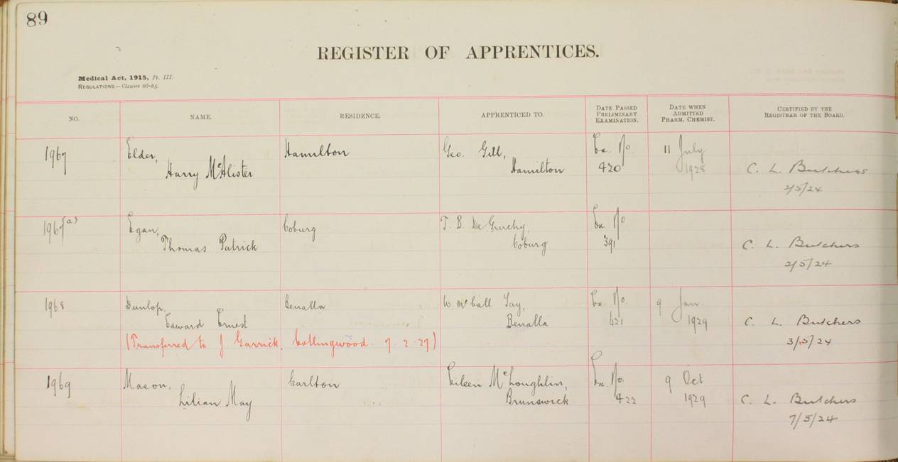Photo of a piece of paper with the heading register of apprentices