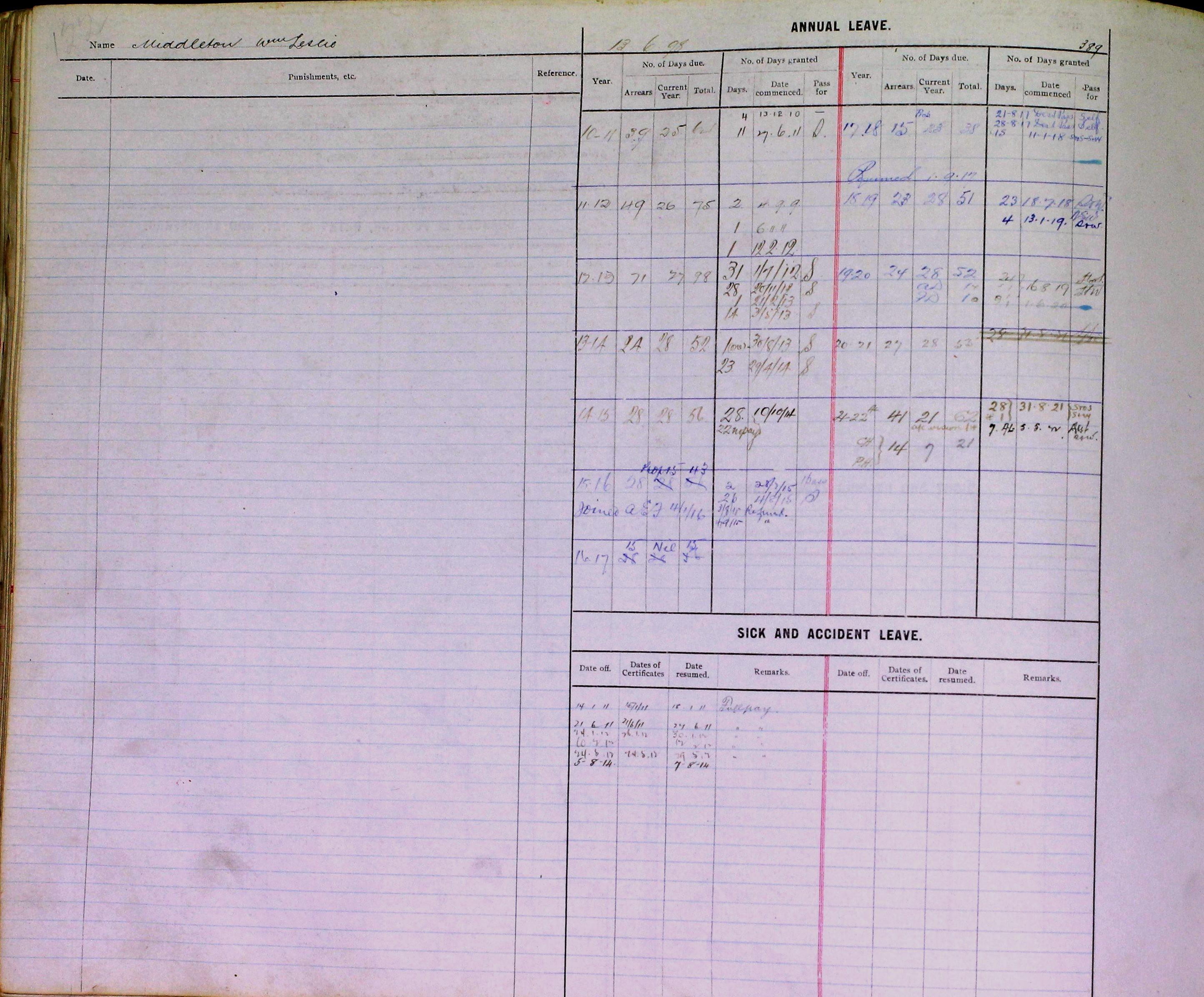 Document relating to railway workers