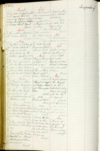 PROV, VPRS 1411/P0, Unit 39, Folio 363, these index entries under the heading Inspector of Industrial Schools include an entry beneath the month of August relating to the 1884 annual report of the Secretary of Industrial and Reformatory Schools.