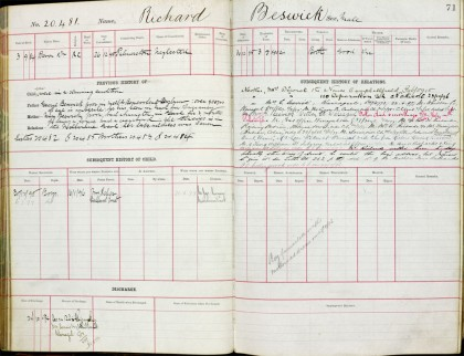 Example of a ward register entry from 1895: Register number 20481, Richard Beswick, committed as a neglected child on 30 December 1895. PROV, VPRS 4527/P0, Unit 45, Folio 71.