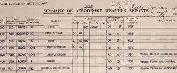 Summary of Aerodrome Weather Reports